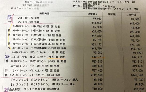 湘南美容クリニック,料金表,ニキビ跡治療