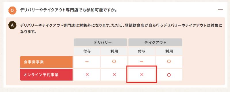 フレッシュネスバーガー GoToEat 予約