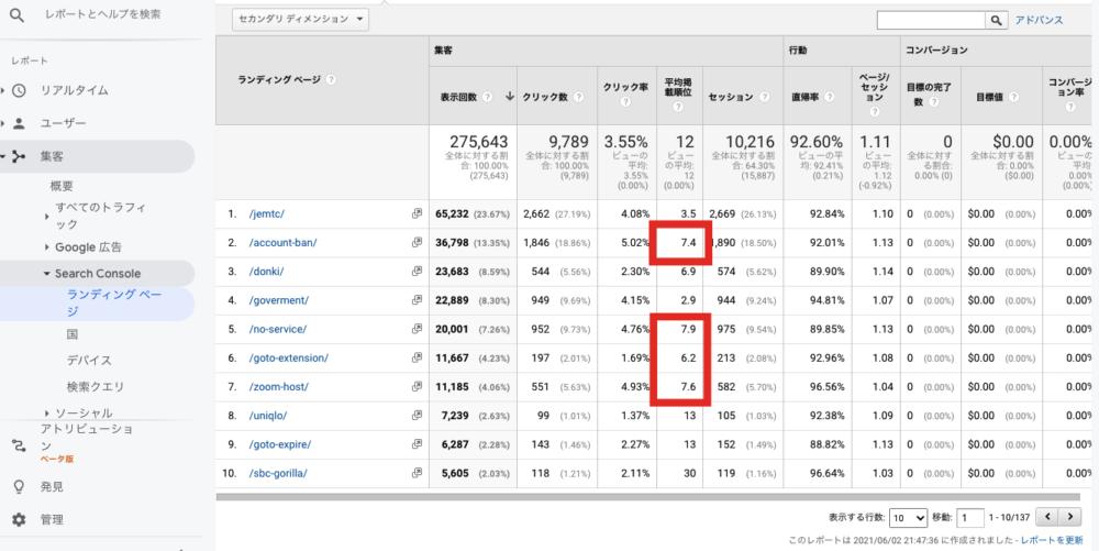 アクセス分析 アナリティクス 収益 ブログ